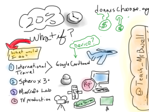 Jermiah updated SketchNote